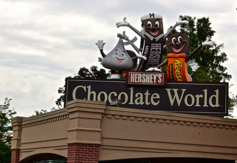 Must Do In Hershey - Chocolate World - Review