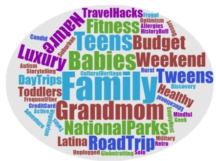 TMOM Writers Word cloud