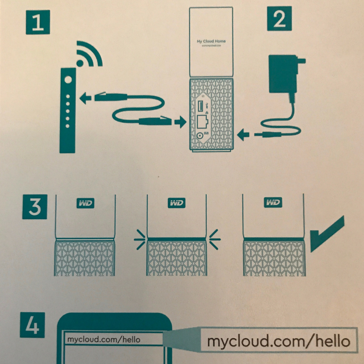 The My Cloud Home has quite possibly the simplest directions ever.