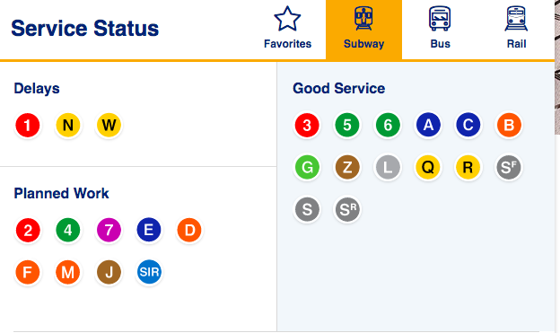 Checking online on how to use the NYC subway