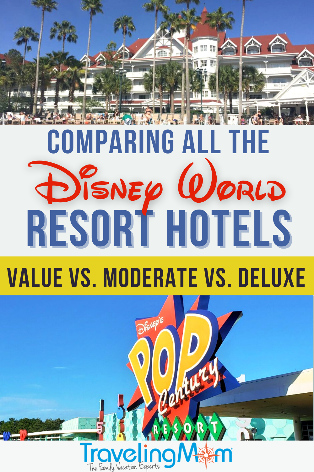 pin image with text comparing all the disney world resort hotels value vs moderate vs deluxe image of pop century hotel sign on bottom