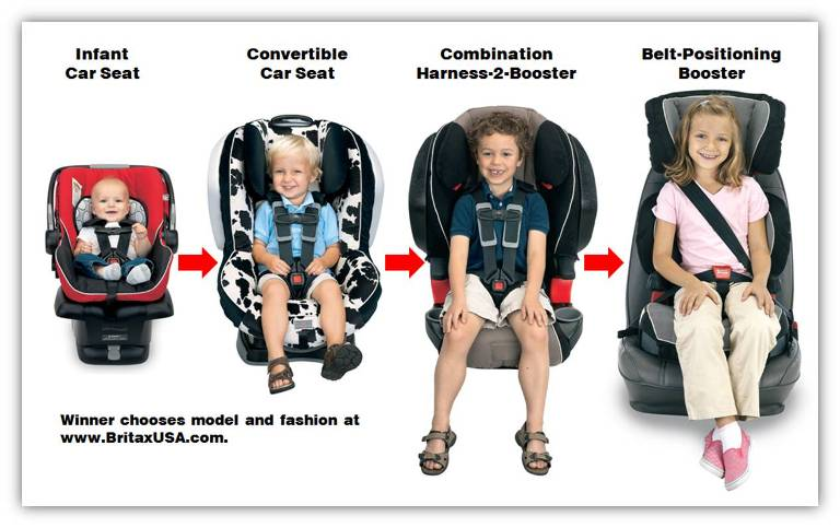 britaxcarseats